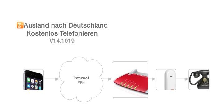 Vom Ausland nach Deutschland kostenlos telefonieren